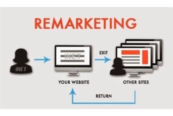 Remarketing là gì ? Hướng dẫn Remarketing trên Google và Facebook