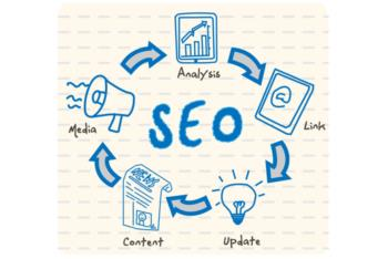 Kiến thức SEO cơ bản cho một website bất động sản