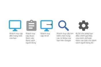 Giới thiệu về danh sách tiếp thị lại cho mạng tìm kiếm